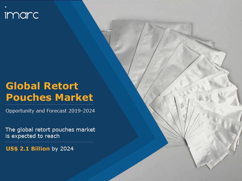 Global Retort Pouches Market Trends