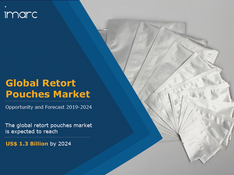 Global Retort Pouches Market