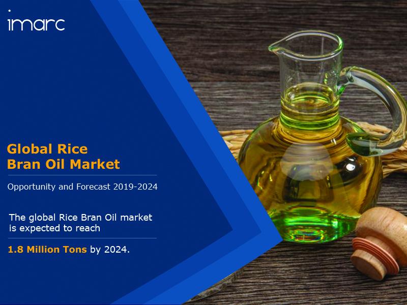 Global Rice Bran Oil Market Report