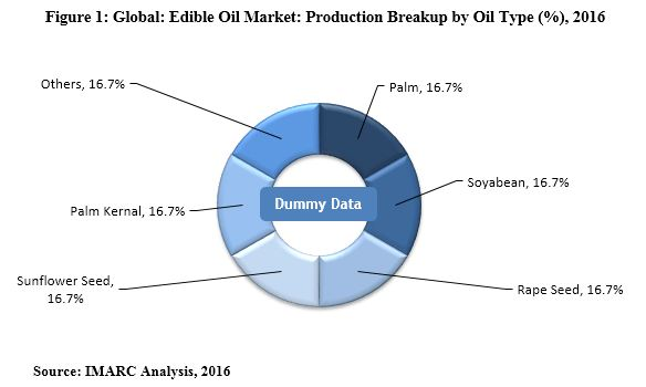 global rice bran oil market