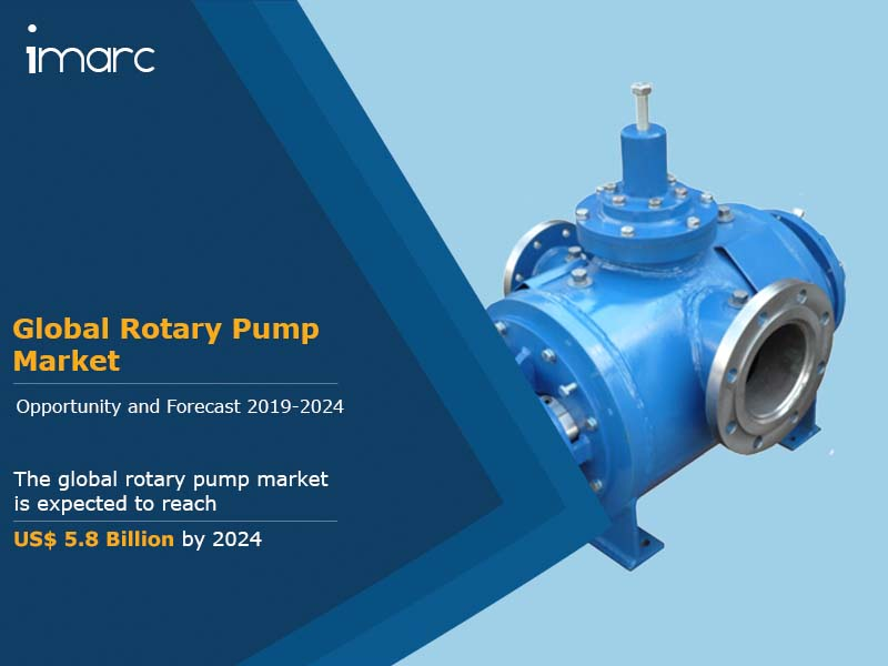 Global Rotary Pump Market Report