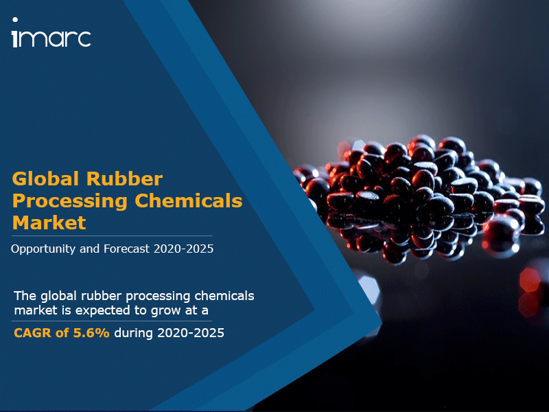 Global Rubber Processing Chemicals Market