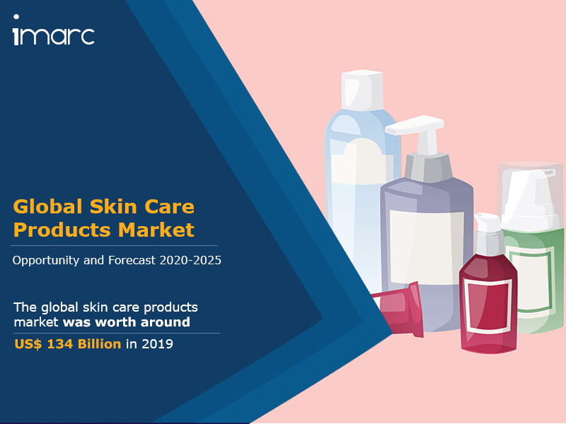 Global Skin Care Products Market Report