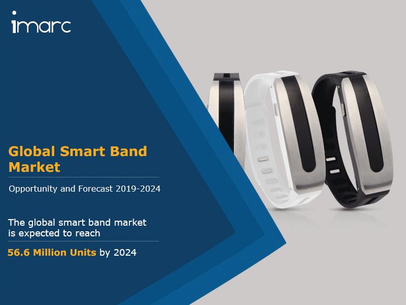 Global Smart Band Market Report