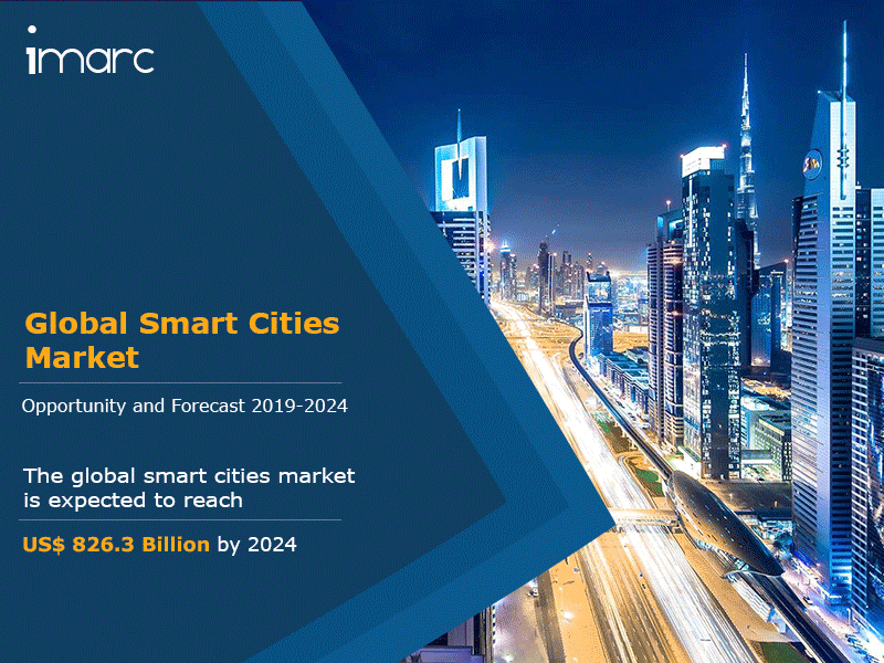 Global Smart Cities Market Report