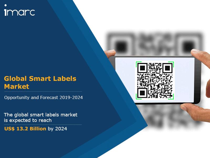 Global Smart Labels Market Report