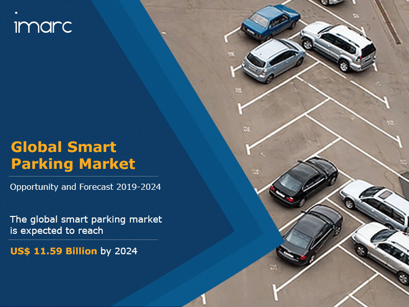 Global Smart Parking Market Forecast