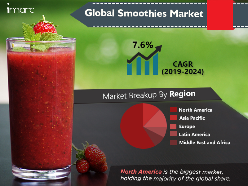 Global Smoothies Market
