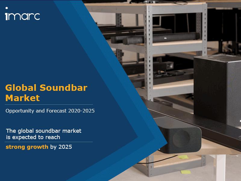 Global Soundbar Market