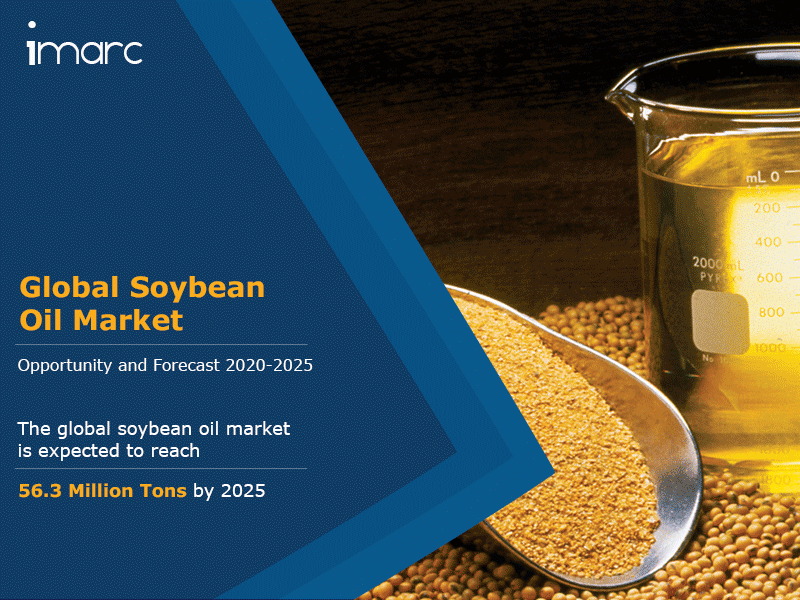 Global Soybean Oil Market Forecast