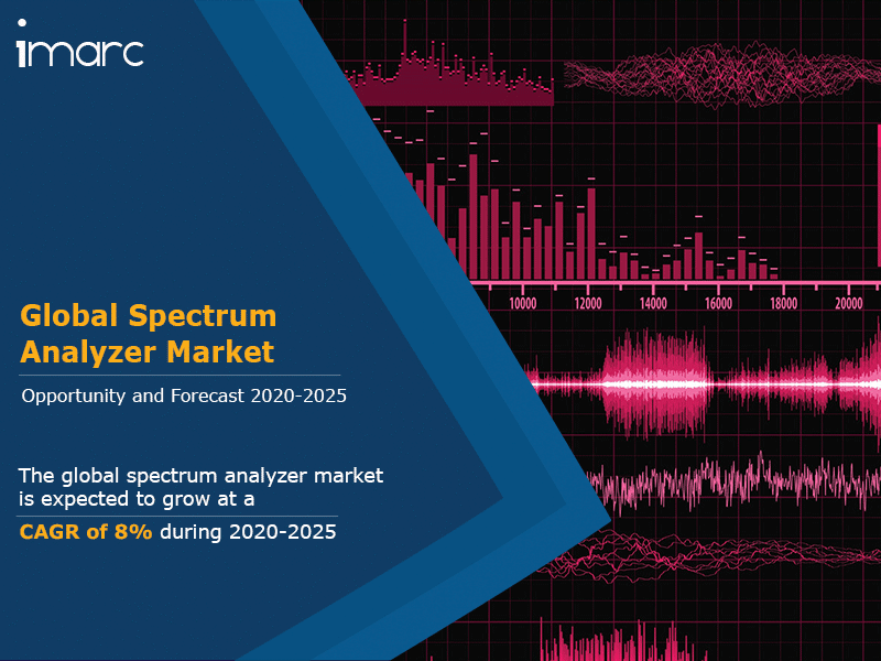 Global Spectrum Analyzer Market