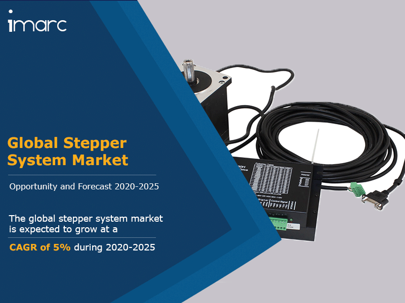 Global Stepper System Market
