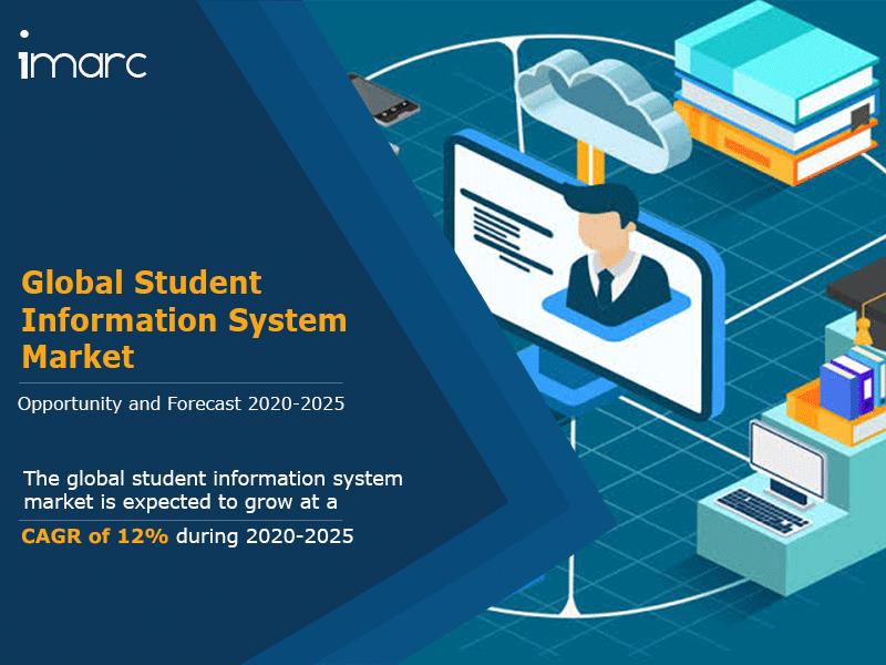 Global Student Information System Market
