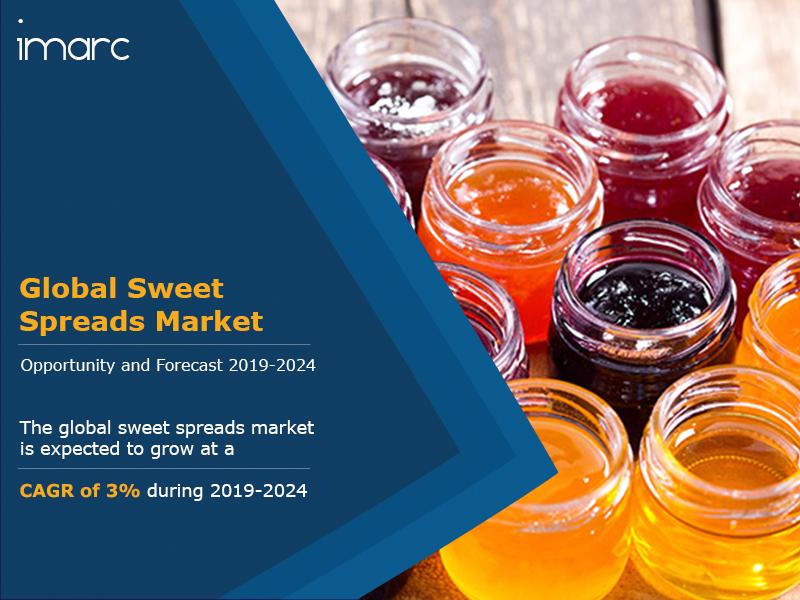 Global Sweet Spreads Market Report