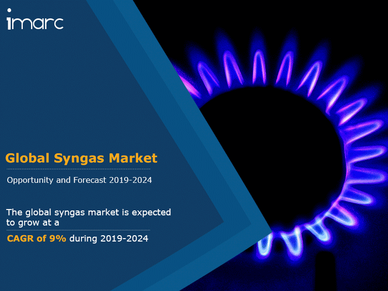 Global Syngas Market Report