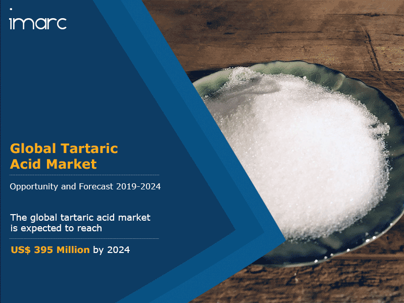 Global Tartaric Acid Market Trends