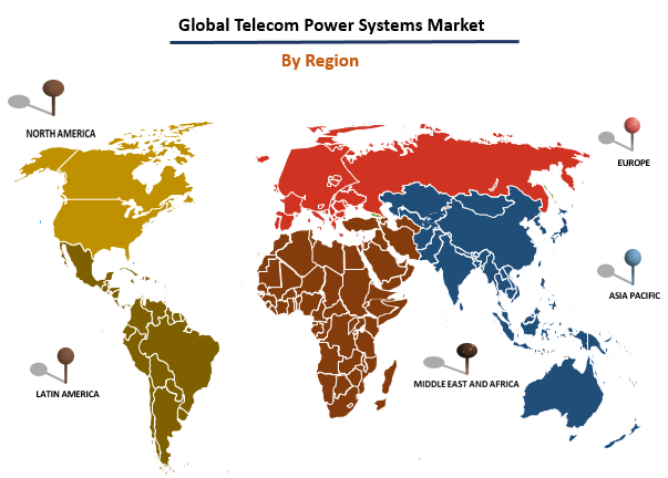 Global Telecom Power Market By Region