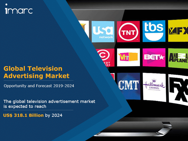 Global Television Advertising Market Report
