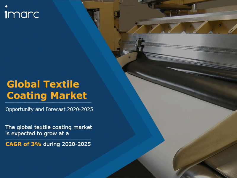 Global Textile Coating Market