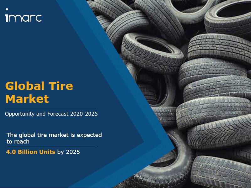 Global Tire Market Forecast