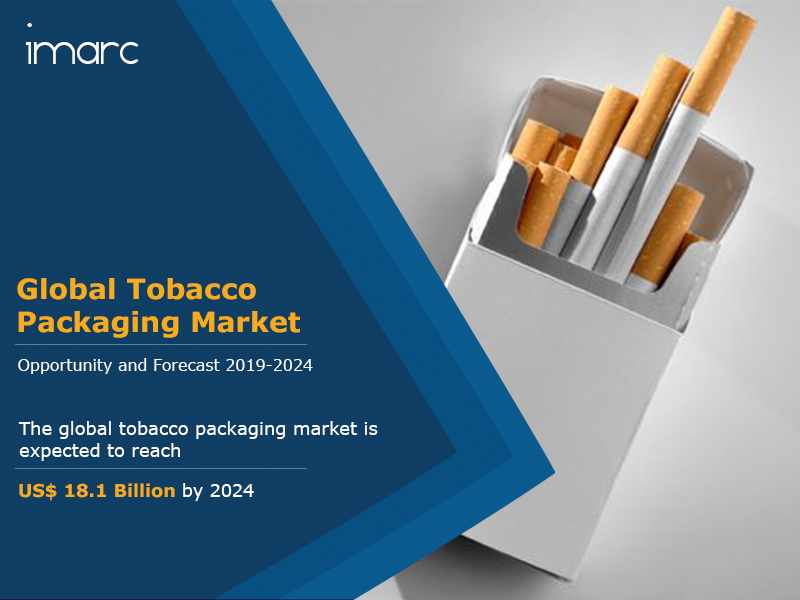 Global Tobacco Packaging Market Report