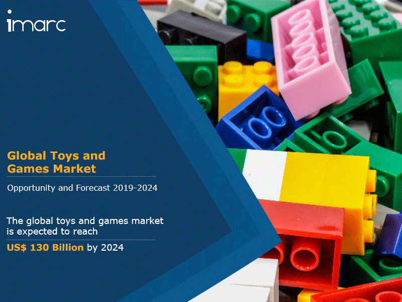 Global Toys And Games Market Report