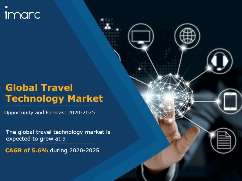 Global Travel Technology Market