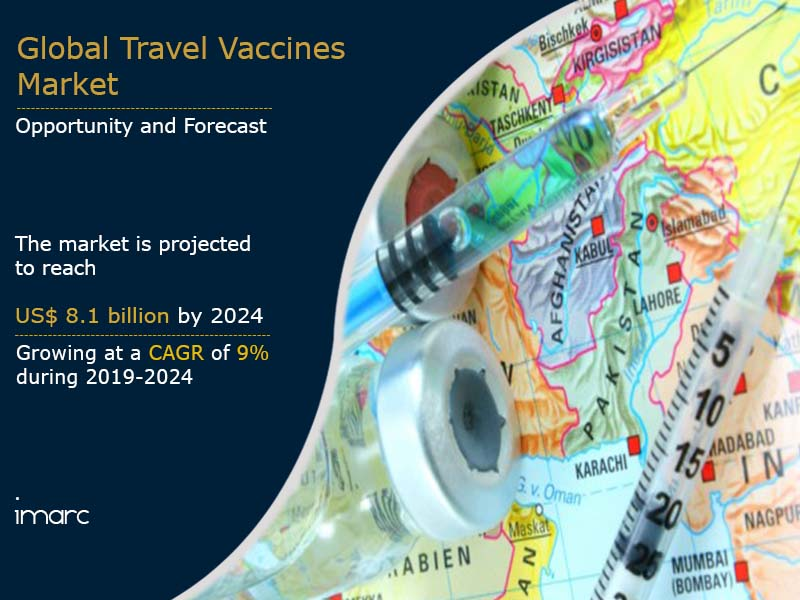Global Travel Vaccines Research Report
