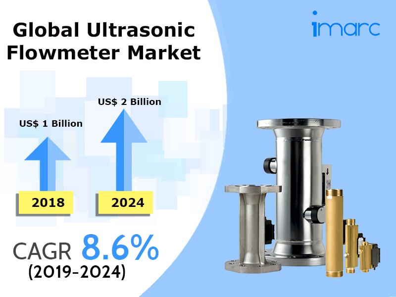 Global Ultrasonic Flowmeter Market
