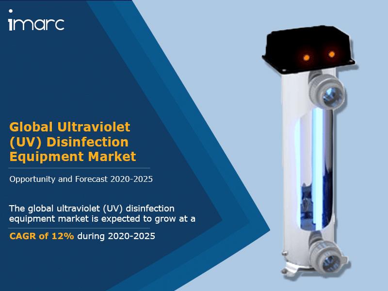 Global Ultraviolet UV Disinfection Equipment Market
