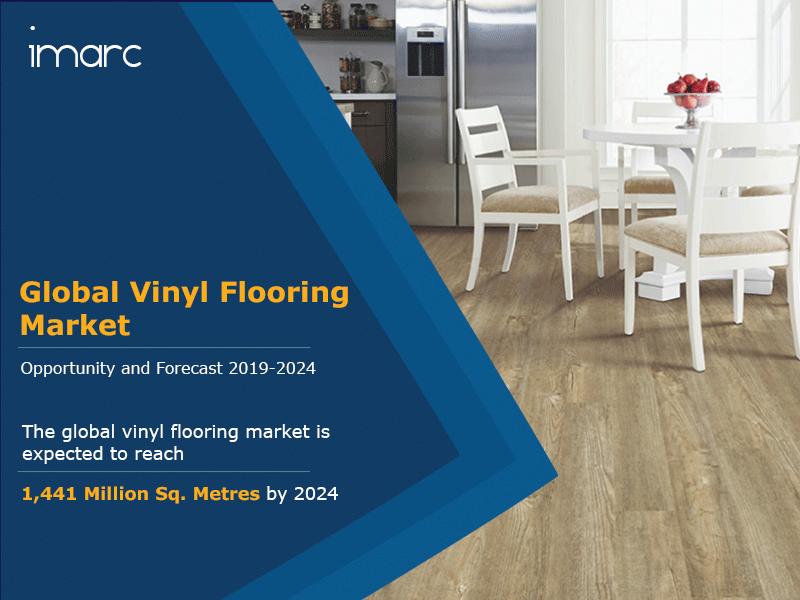 Global Vinyl Flooring Market Forecast