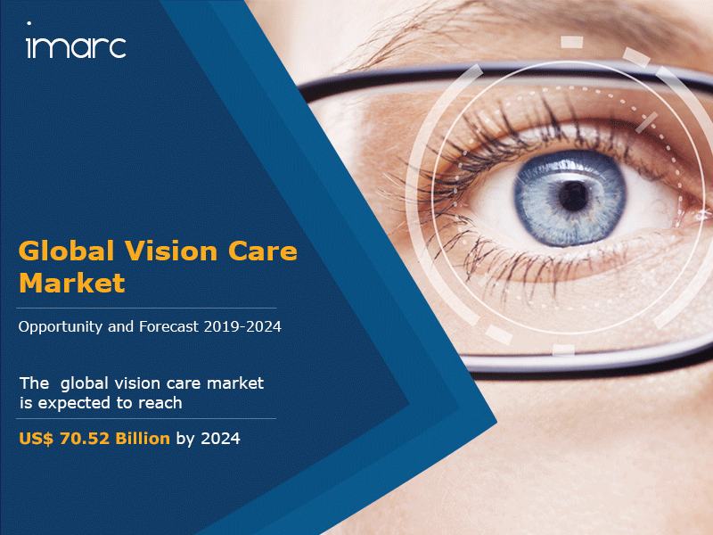 Global Vision Care Market Report