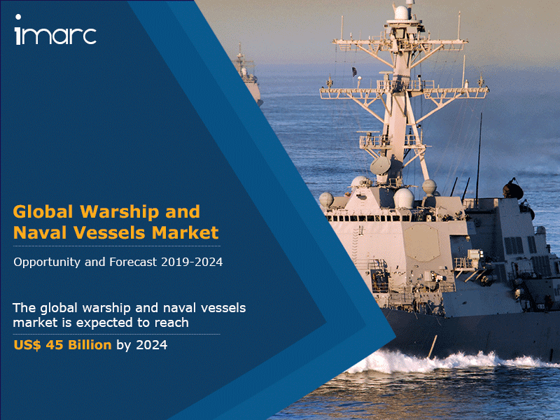 Global Warship And Naval Vessels Market Trends