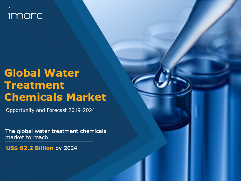 Global Water treatment Chemicals Market Report