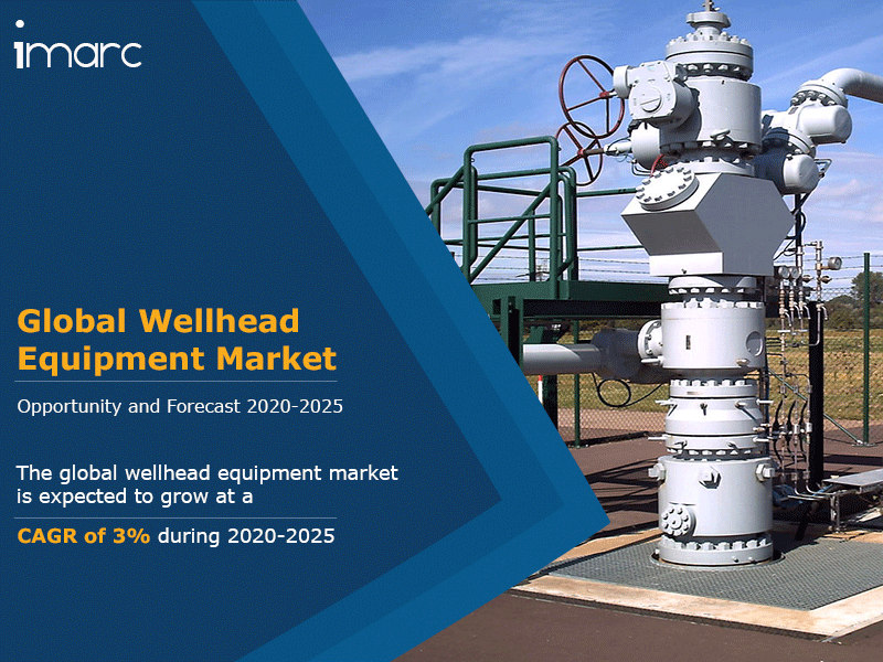 Global Wellhead Equipment Marke