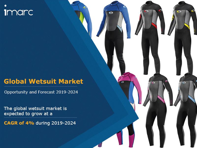 Global Wetsuit Market Report