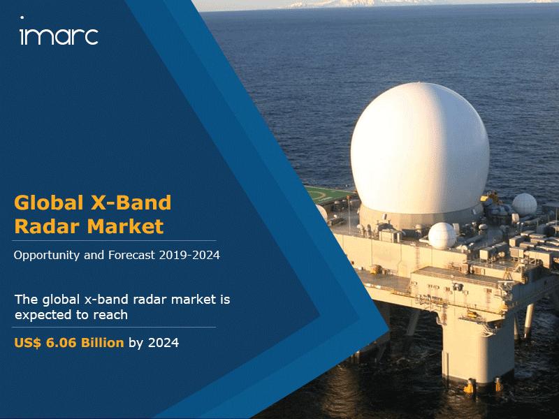 Global X-Band Radar Market Report