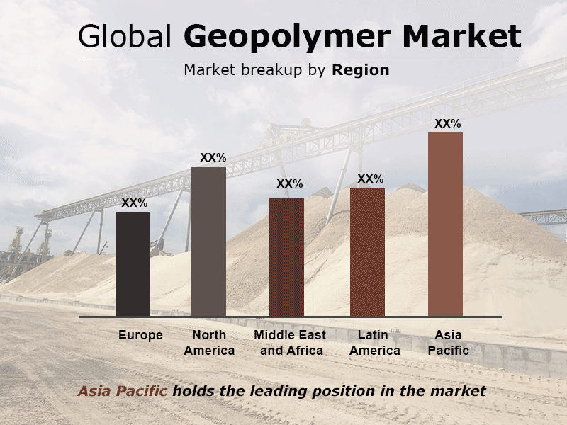Global Geopolymer Market to Reach US$ 16.2 Billion by 2024
