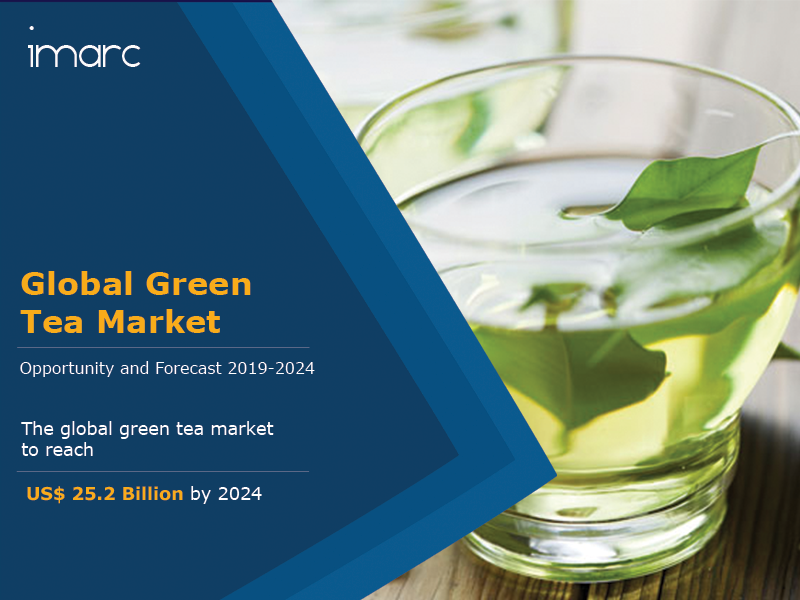 Green Tea Market Report
