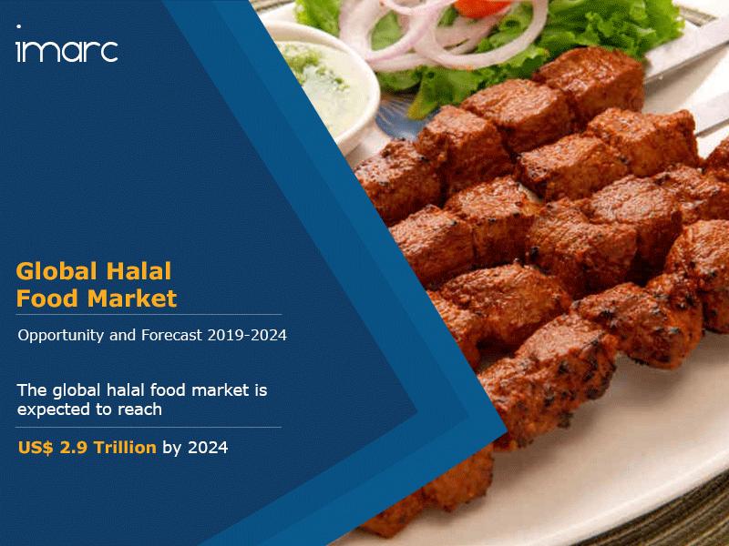Halal Food Market Report