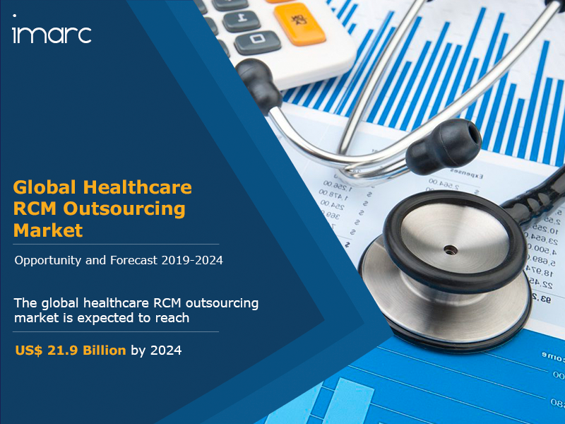 Healthcare RCM Outsourcing Market Report