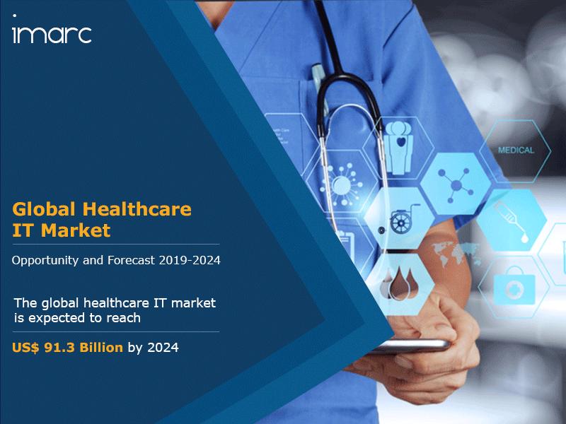 Healthcare It Market Report