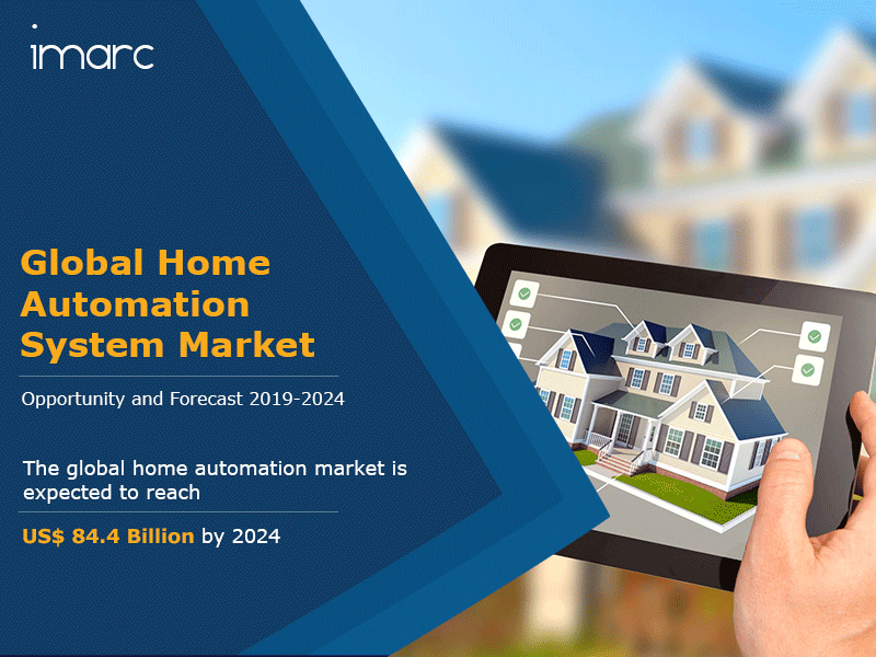 Home Automation System Market Report