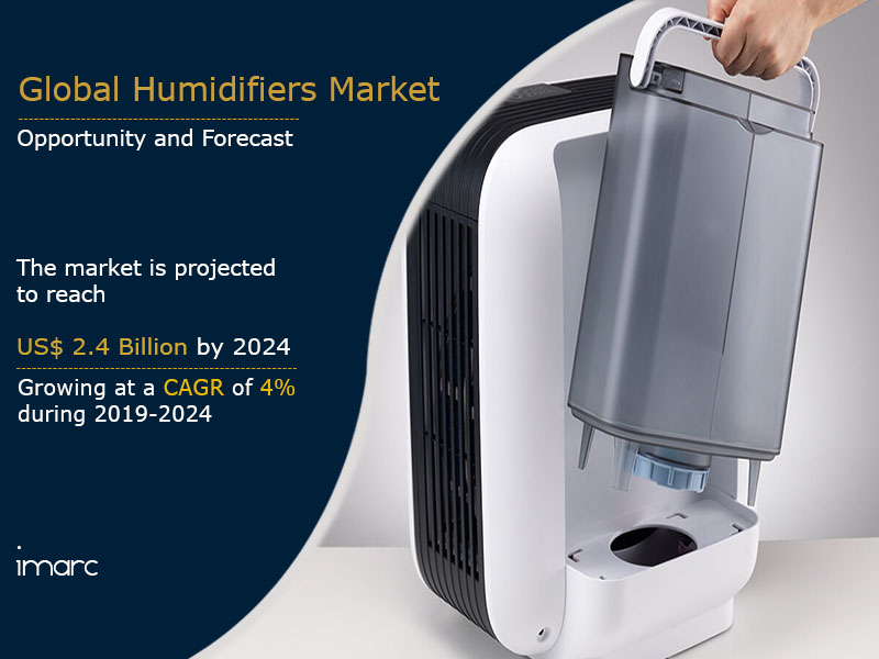 Humidifiers Market Report