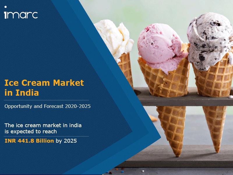 Ice Cream Market In India
