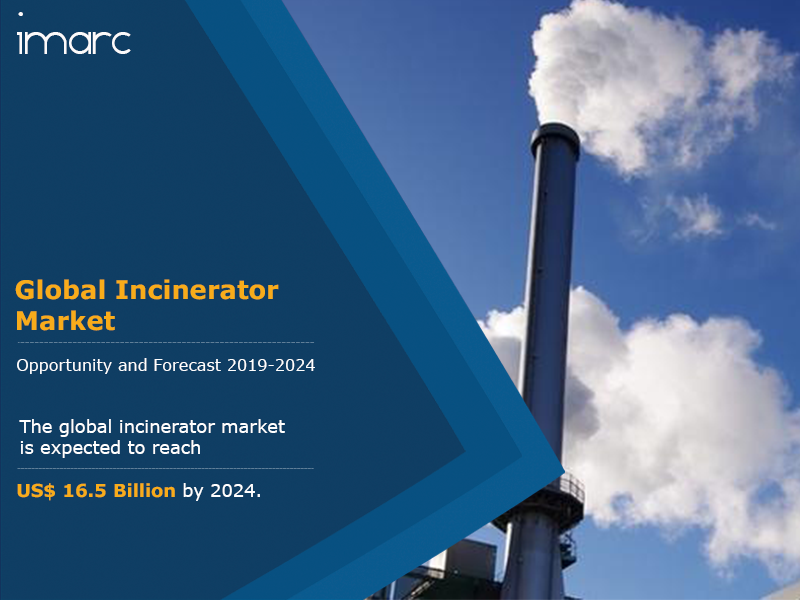 Incinerator Market Research Report
