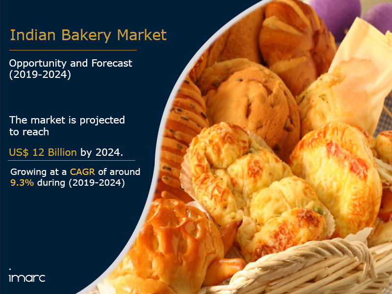Indian Bakery Market | Share, Size, Research Report and Forecast