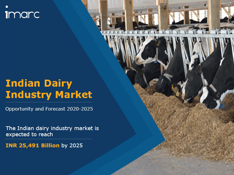 Indian Dairy Industry Market Forecast