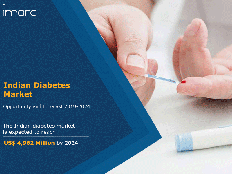 Indian Diabetes Market Forecast