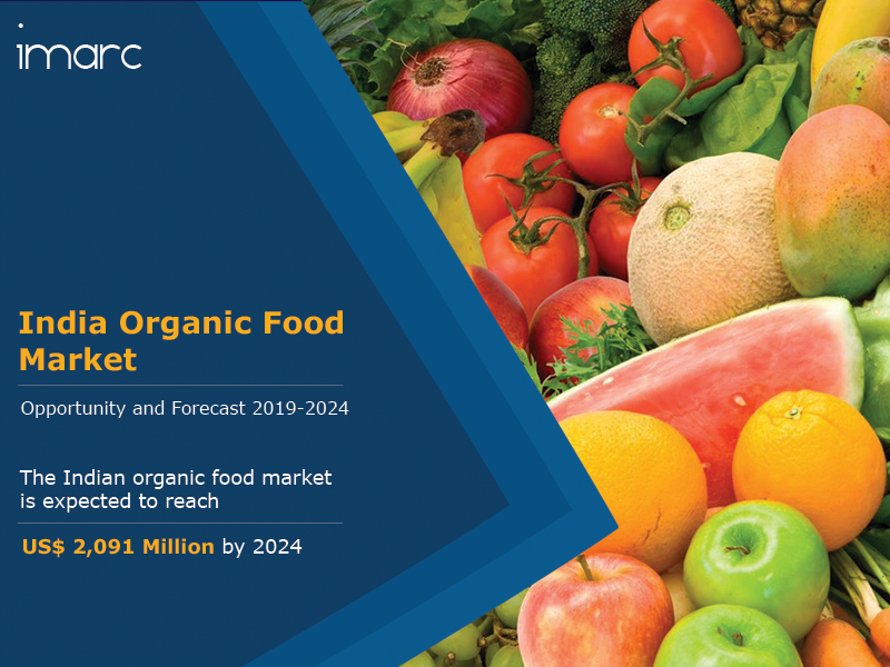 India Organic Food Market Forecast and Opportunities 2024